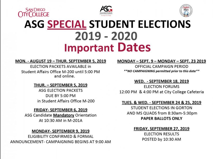 A calendar of events related to ASG elections