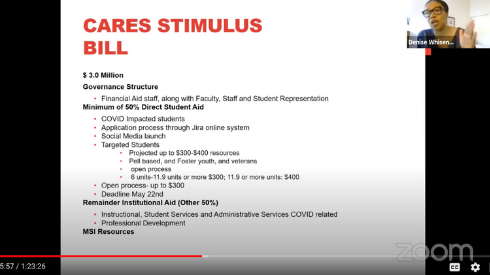 A slide on how the CARES Act money will be disbursed to students and the college was shared at the May 12 College Council meeting. YouTube screenshot