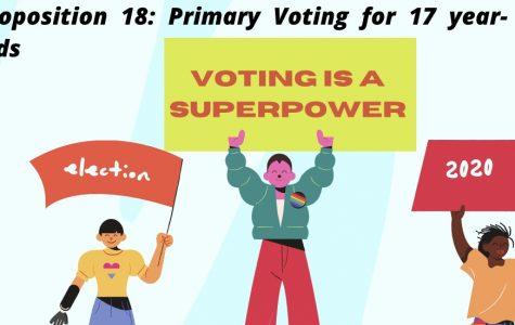 Proposition 18