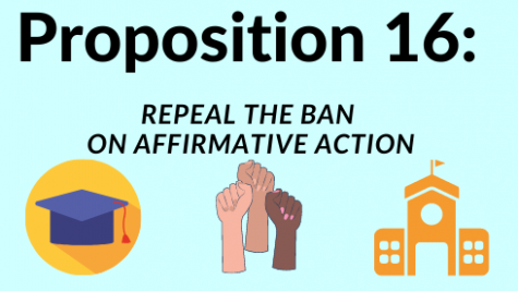 Proposition 16