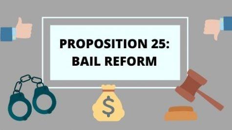 Proposition 25