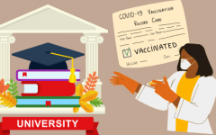 Universities will required vaccines