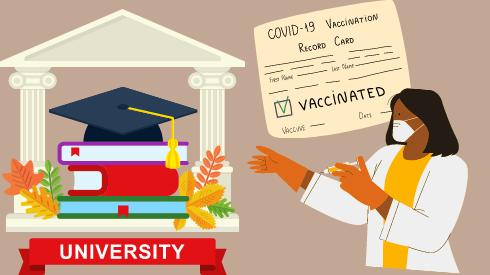 Universities will required vaccines